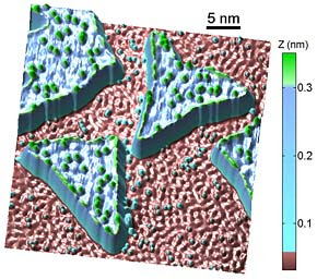 A topographic map of a 4.8 Kelvin (-451ºF) copper surface with cobalt islands interspersed. The colors represent height above the copper in nanometers – billionths of a meter. Green specks on the islands are iron 'adatoms,' while iron adatoms on the copper surface appear blue. The map was obtained with a scanning tunneling microscope with a spin-polarized tip, an instrument that at the same time measured the spin of each iron atom. (Michael Crommie/UC Berkeley)