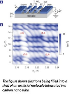 quantum bit (qubit)