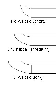 japanese katana terminology kissaki visual description glossary