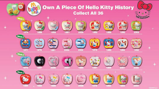 121 best <b>hello kitty</b> things I own images on Pinterest