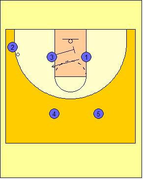 how to drive to the basket better