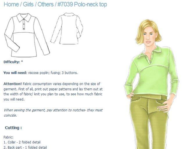 Moldes de ropa gratis para descargar - Imagui