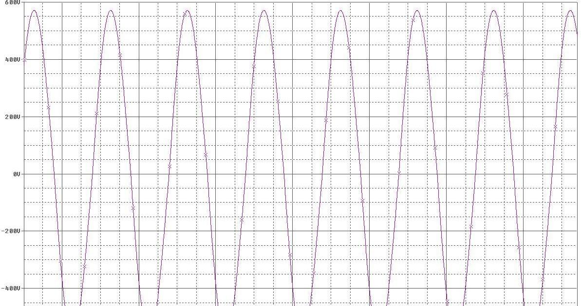 tharks  dc ac cfl inverter output waveform