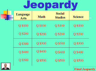 free technology for teachers jeopardy powerpoint game