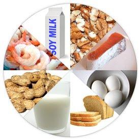 **تغذية الطفل الرضيع food-allergy.jpg