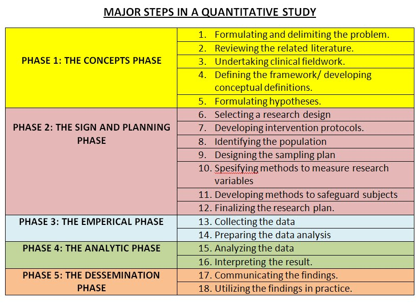 saturation report essay Qualitative research is designed to explore the human elements of a given topic, while specific qualitative methods examine how individuals see and experienc.