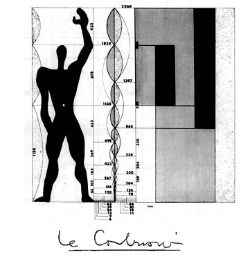 Notes on becoming a famous architect 27 brand your self for Corbusier mobel