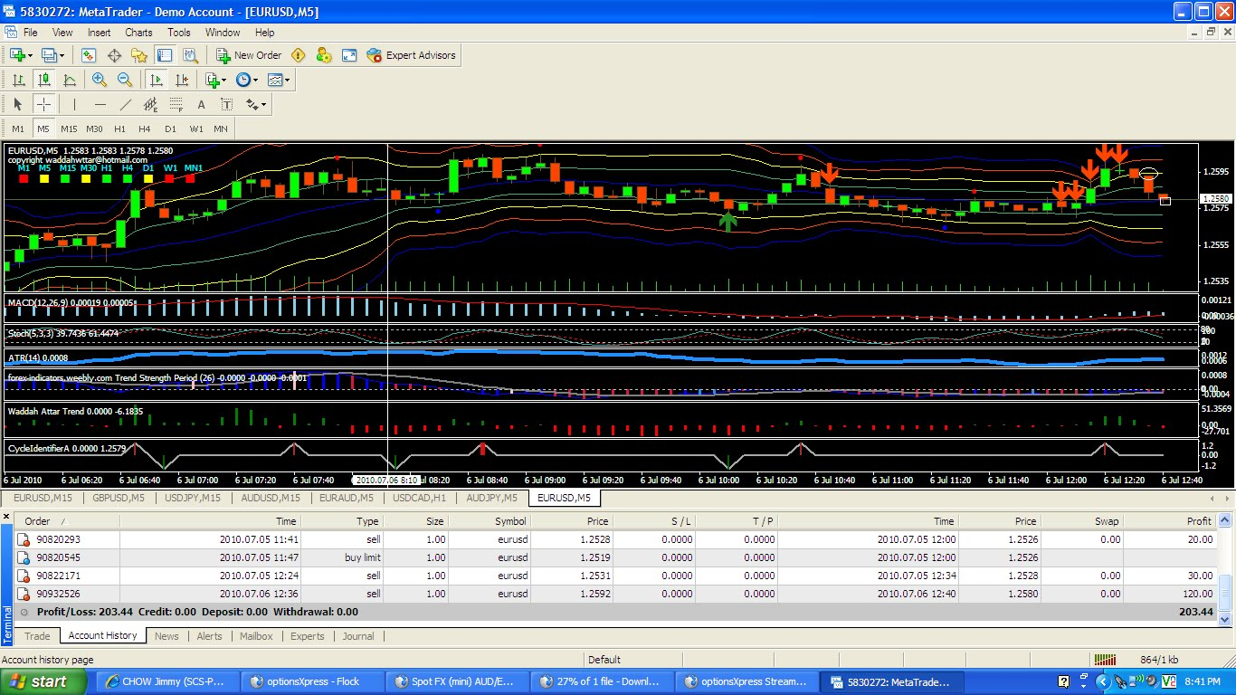 Forex trading rx