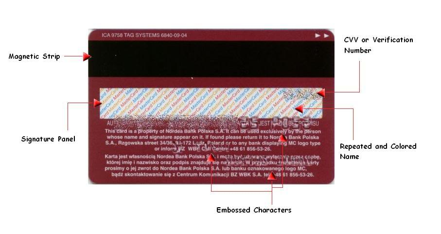 Credit card signature strip