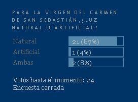 La iluminación del paso del Carmen de San Sebastián a debate en 'Rinconcito cofrade almeriense'