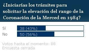 El 56% de los usuarios no solicitaría ahora la elevación del rango de la Coronación de la Merced en 1984
