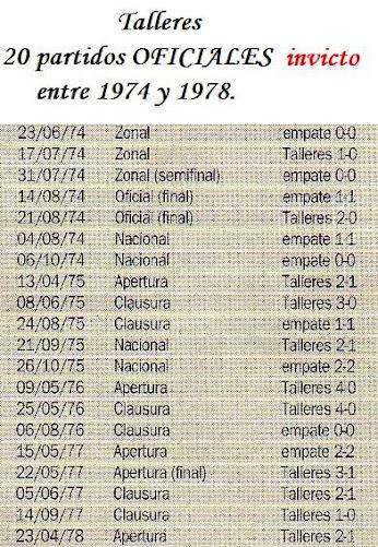 20 partidos invicto contra Belgrano