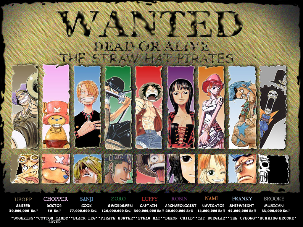Wanted poster for the Straw Hat Pirates.