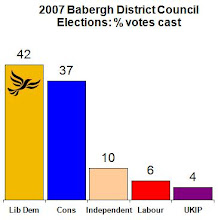 How South Suffolk voted.