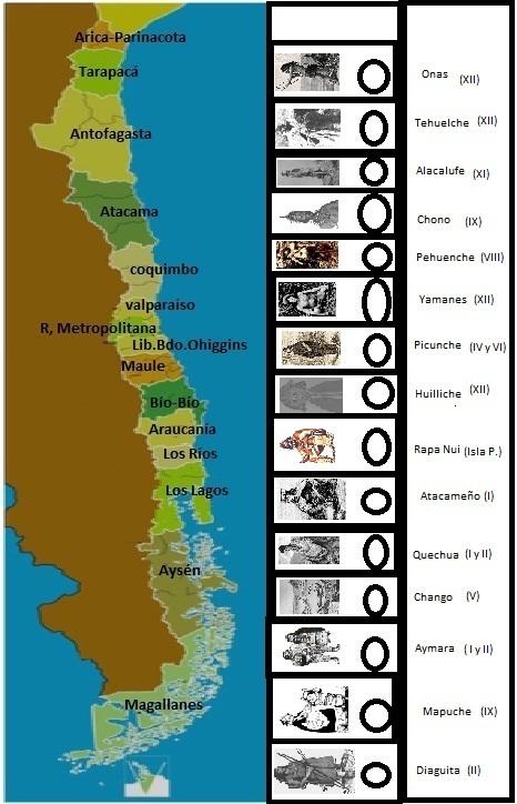 Mapa de los pueblos originarios de chile para colorear - Imagui