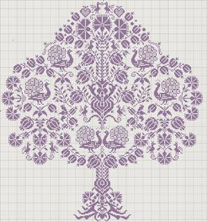 монохромная вышивка, вышитое дерево, павлины, символ павлин