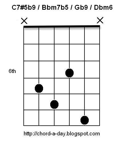 A New Guitar Chord Every Day: C7#5b9 / Bbm7b5 / Gb9 / Dbm6