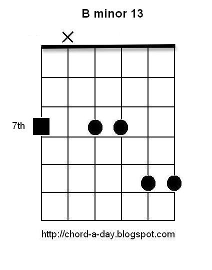 A New Guitar Chord Every Day B Minor 13