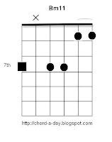 B minor11 Guitar Chord