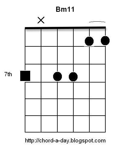 A New Guitar Chord Every Day: B minor11