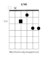 Hendrix Guitar Chord