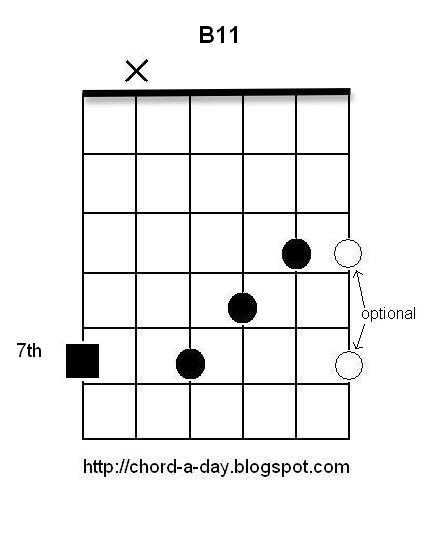A New Guitar Chord Every Day: B11
