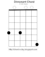 Dissonant Guitar Chord