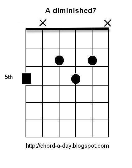 A New Guitar Chord Every Day A Diminished7