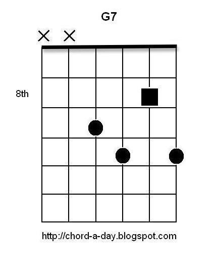 A New Guitar Chord Every Day 12 Dominant 7th Guitar Chords Number 3