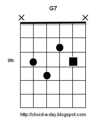 A New Guitar Chord Every Day 12 Dominant 7th Guitar Chords Number 6