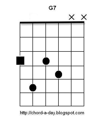 A New Guitar Chord Every Day: 12 Dominant 7th Guitar Chords - Number 9