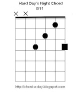 Hard Day's Night Guitar Chord