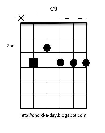 A New Guitar Chord Every Day C9 Guitar Chord