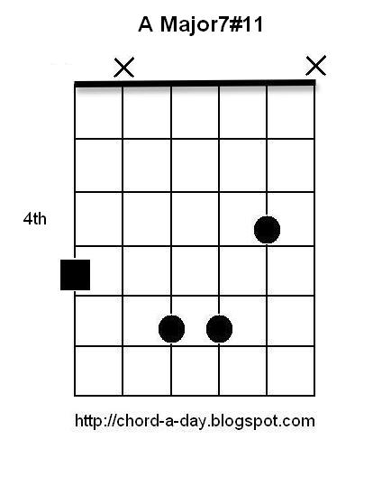 A New Guitar Chord Every Day: A Major 7#11 guitar chord