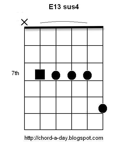 A New Guitar Chord Every Day E13 Sus4 Guitar Chord