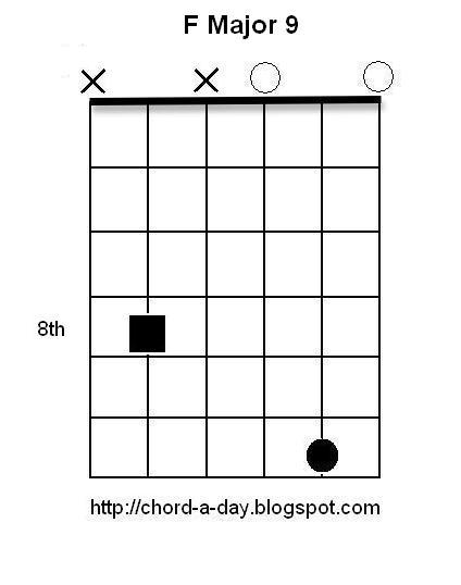 how to play an easy f chord