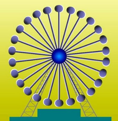http://2.bp.blogspot.com/_U-AxaCiwuNg/TAKJvTnAoMI/AAAAAAAAARw/jyoLCmmxyhA/s400/rotating_ferry%27s+wheel+optical_illusion.jpg