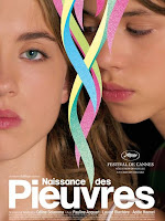 Water Lilies, Lesbian Movie
