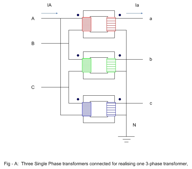 electrical systems three phase transformer basics in the diagram the windings of the same phase are colored same for easy understanding the vector phasor diagram shown below is also colored