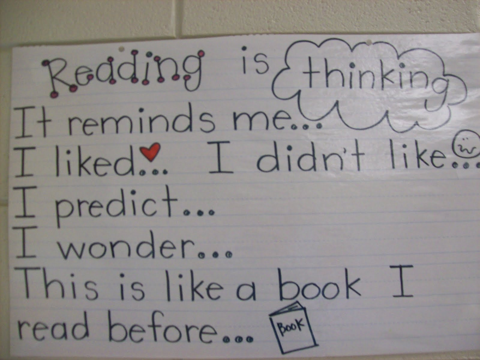 Anchor Charts in Kindergarten http://firstgraderatlast.blogspot.com/2010/07/anchor-charts.html