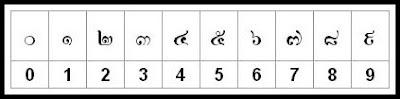 Thai numerals