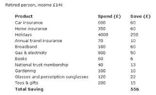 пожилые люди экономят больше всего!