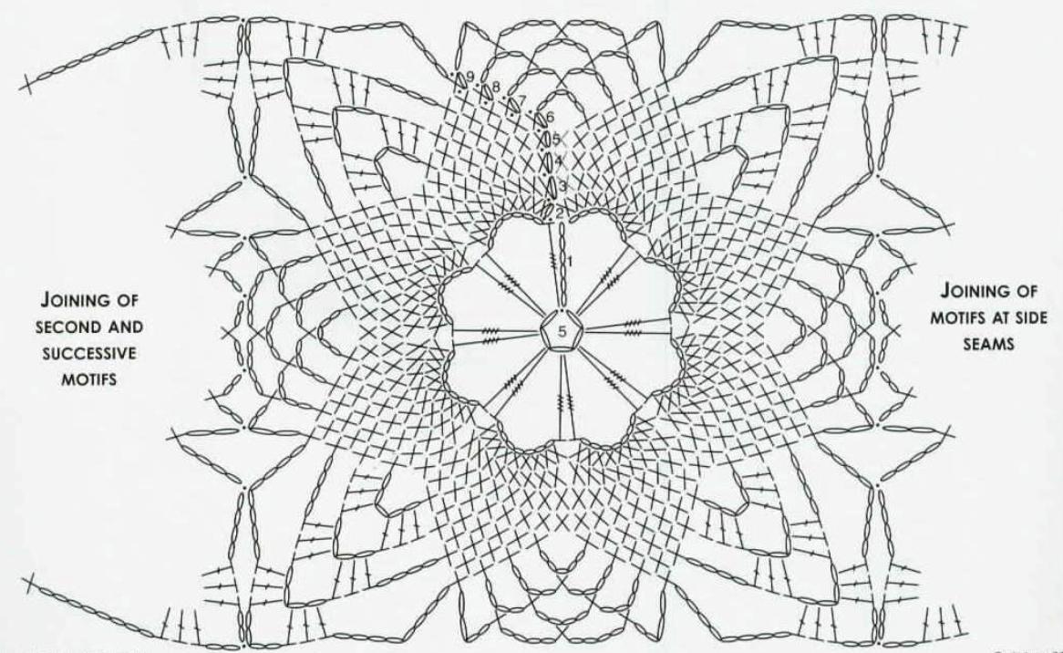 Free Knitting Patterns - Pullover crochet motif