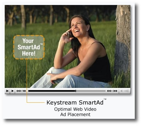 SmartAd, Make money from videos, Advertise on videos, Video advertising
