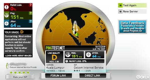 Celcom Broadband - Broadband Quality Test Results