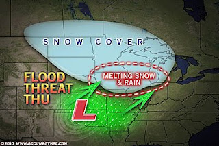 >Severe Weather & Snowmelt Flooding now beginning to be the bigger issues