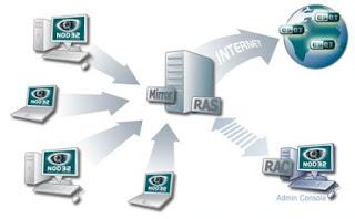 ESET Remote Administrator Server & Remote Administrator Console 3.0.105