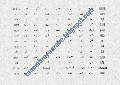 Los nombres de AGUSTINA,  AIDA,  AINA,  AINARA,  AINOHA,  AITOR,  ALAN,  ALANA,  ALBA,  ALBERTO,  ALDO,  ALEJANDRA,  ALEJO escritos en árabe
