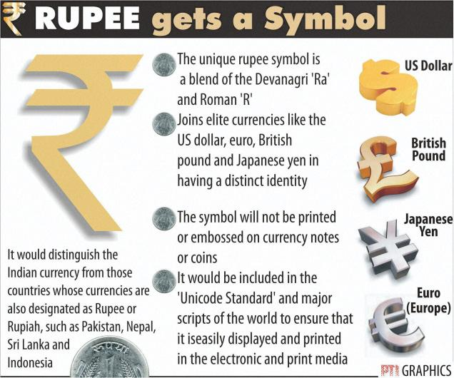 Musings The New Symbol Of Rupee A Step Towards Globalisation