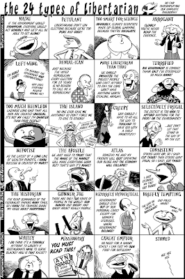 The 24 Types of Libertarian, by Barry Deutsch (political cartoon)